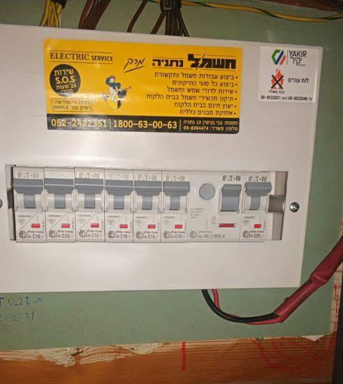 לוח חשמל - חשמל נתניה